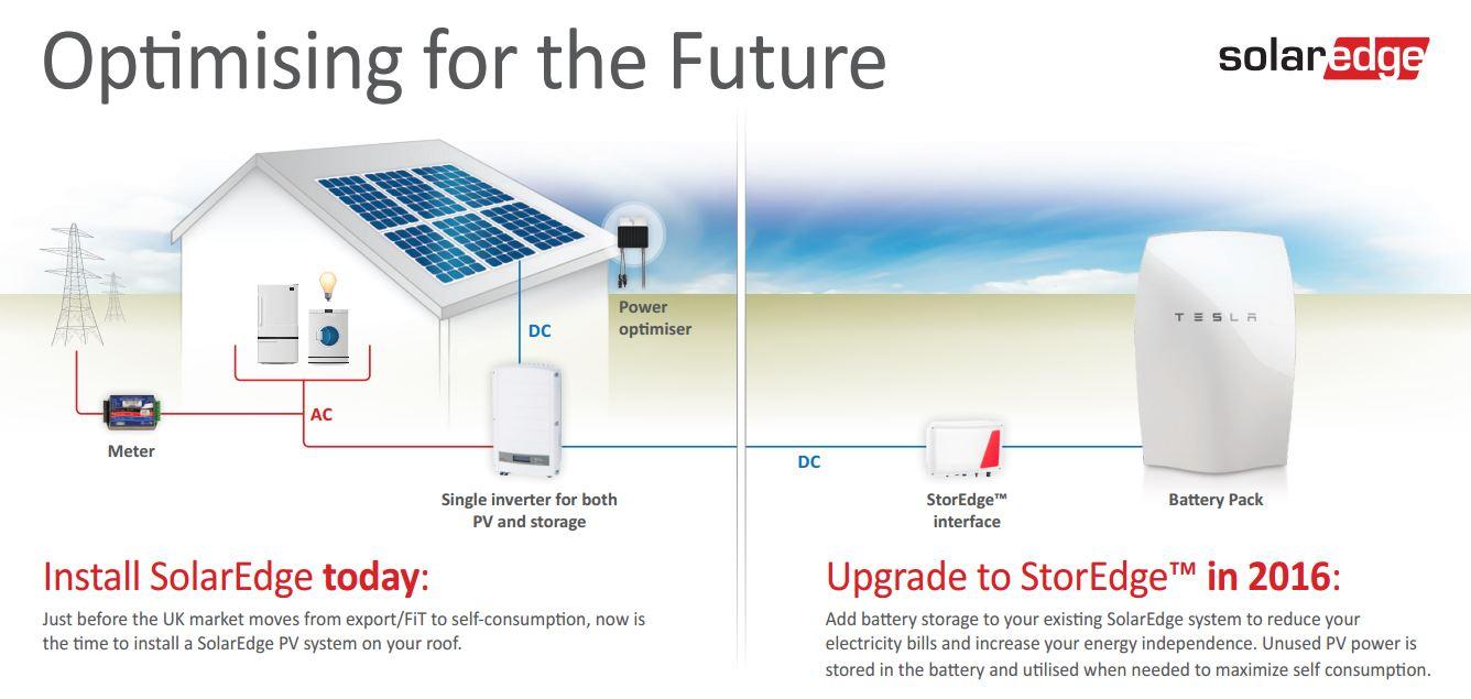 Solar Panel Inverter Diagram Energy Wiring Series Motor Free Engine Image For User Circuit
